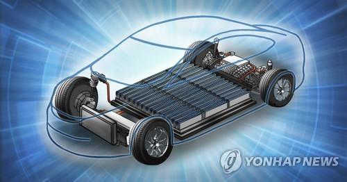 韓2020年二次電池生產內銷出口均增加
