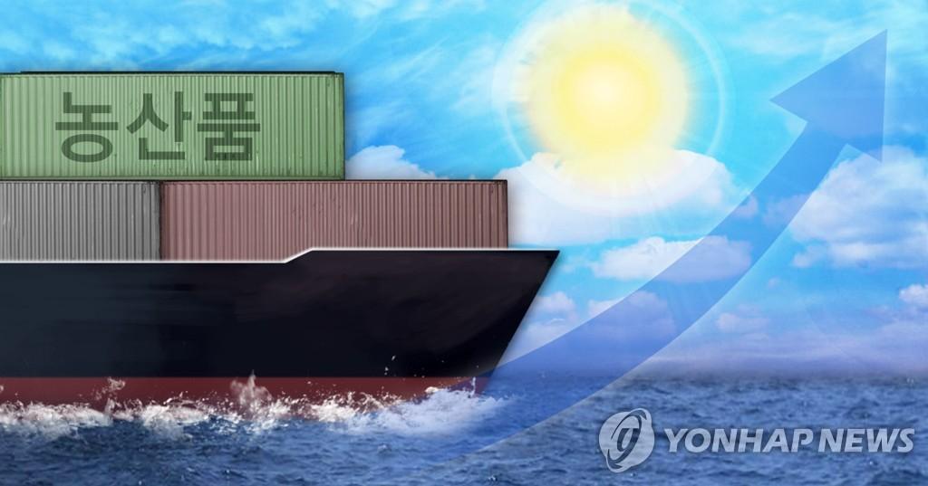 韓1-10月農產品出口同比增1.3%