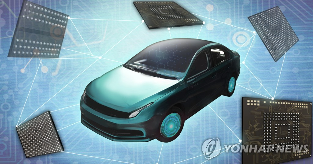 三星電子和現代汽車擬攜手應對汽車晶片缺貨