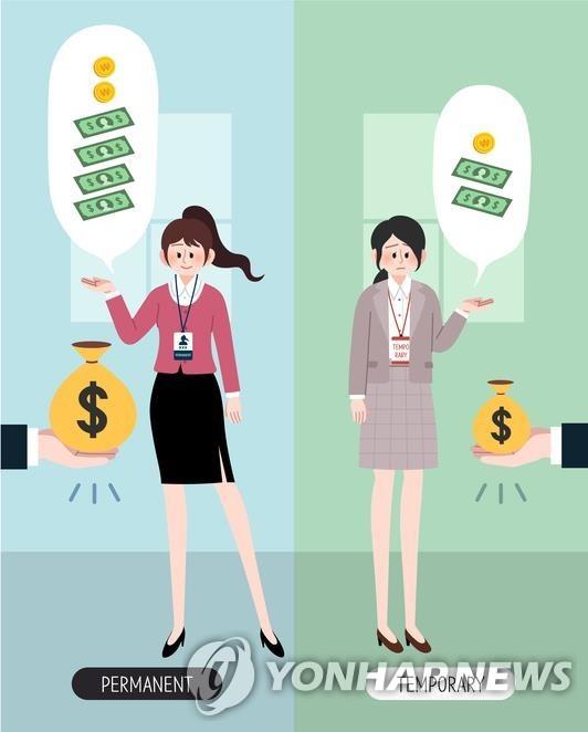 統計:南韓正式工和非正式工月薪差距創新高