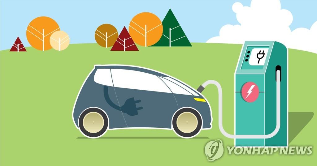 南韓第四期新能源汽車發展規劃敲定