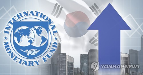 IMF上調今年南韓經濟增速預期至4.3%