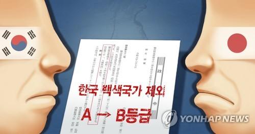 南韓在瓦森納安排機制會議再提日本限貿不當