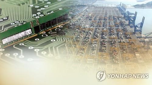 韓11月前10天出口同比減20.8%