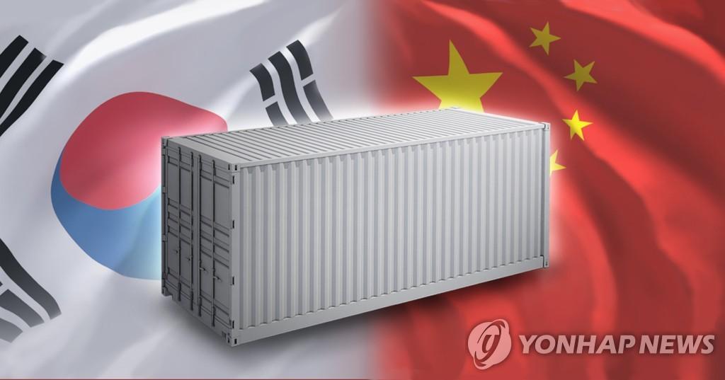 報告:中國貨幣寬鬆政策利好韓對華出口