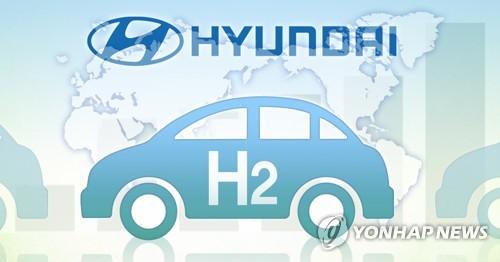 現代氫能車市佔率上半年重返全球第一