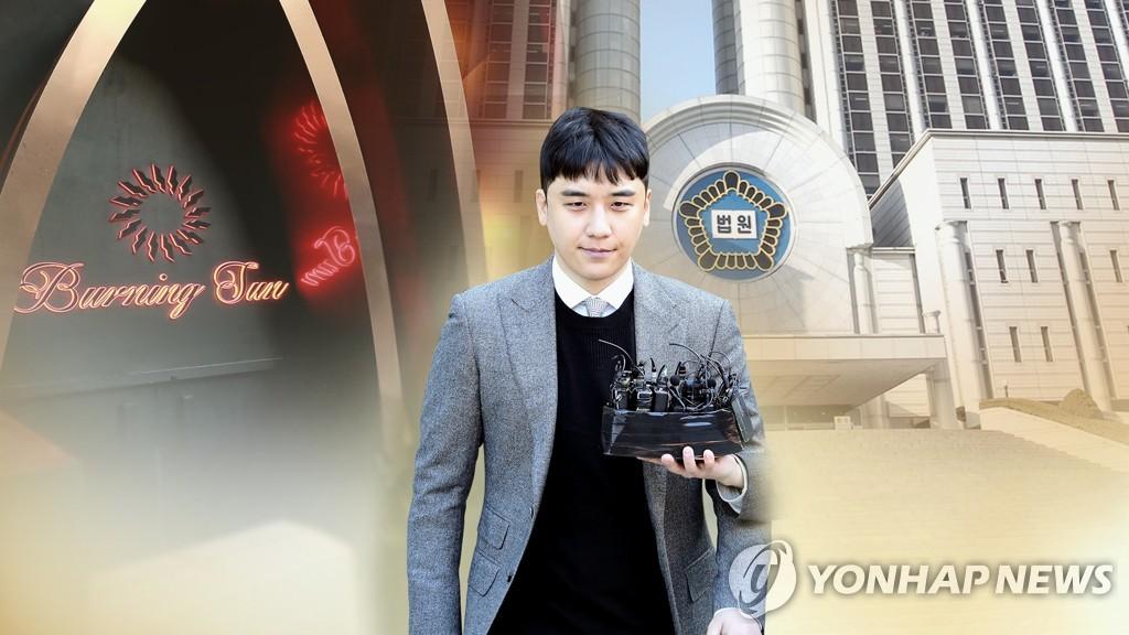 BIGBANG前成員勝利被檢方不捕直訴