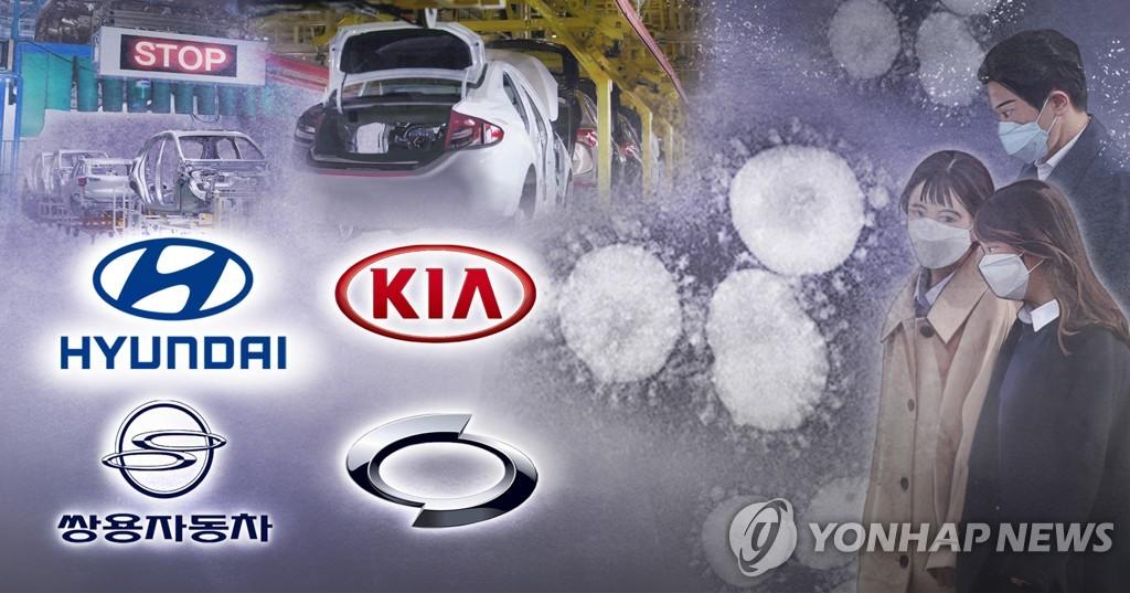 南韓2月汽車產銷受疫情衝擊嚴重下挫