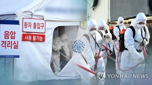 詳訊:南韓新增274例新冠確診病例 累計7041例