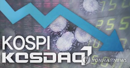 南韓KOSDAQ指數暴跌盤中觸發熔斷