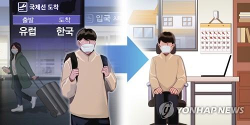 自歐入韓旅客今起全員接受新冠病毒檢測