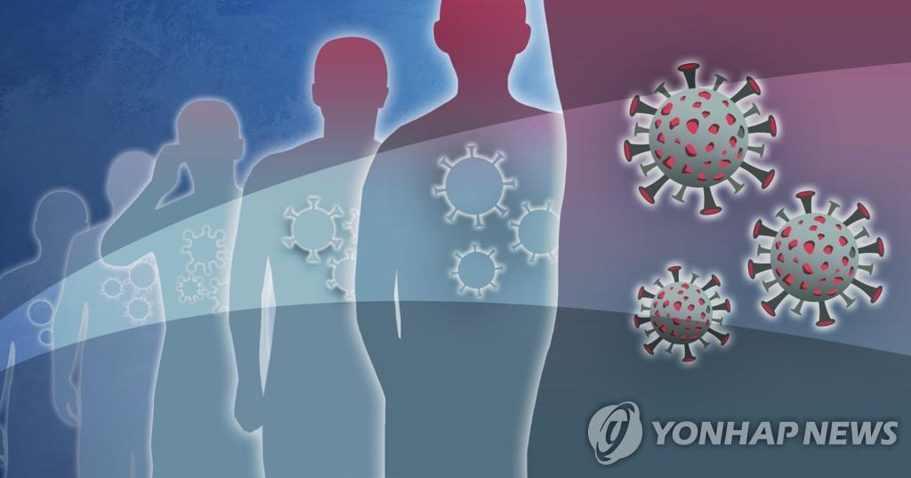南韓流行GH型新冠病毒 傳染性更強