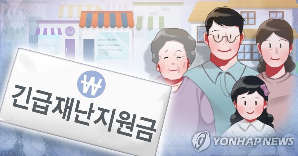 韓政府敲定440億元抗疫補助補充預算案