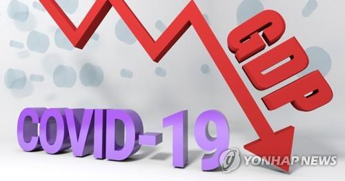 簡訊:南韓央行下調2020年經濟增長預期至-0.2%