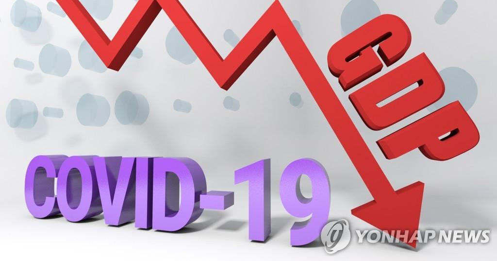 詳訊:韓第二季GDP增速初步核實為-3.2%