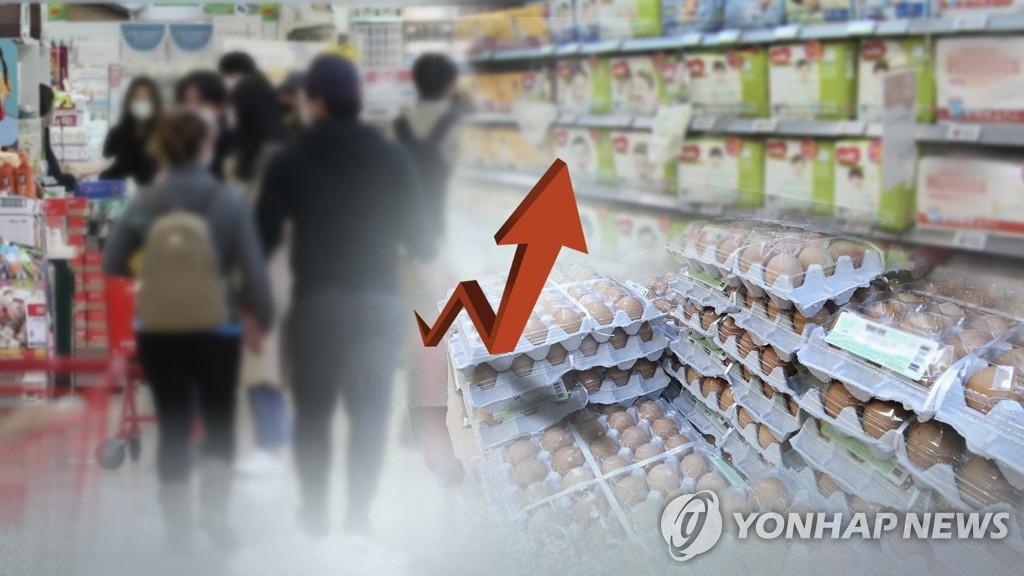 簡訊:南韓8月CPI同比上漲2.6%