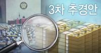 韓政府敲定第三期補充預算案力克疫情