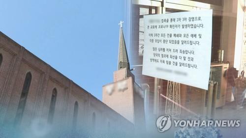 韓首都圈教會相關新冠疫情繼續擴散