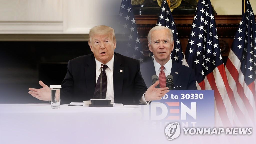 報告:美對華牽制將持續 韓需降低對華貿易依存度