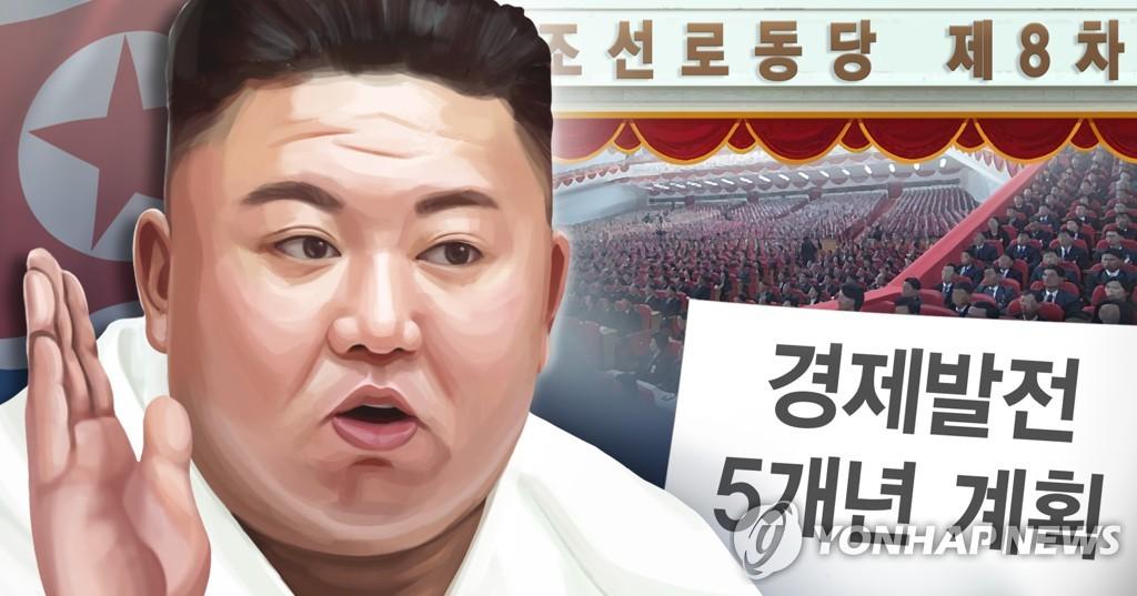 朝鮮下月上旬召開勞動黨第八次全國代表大會