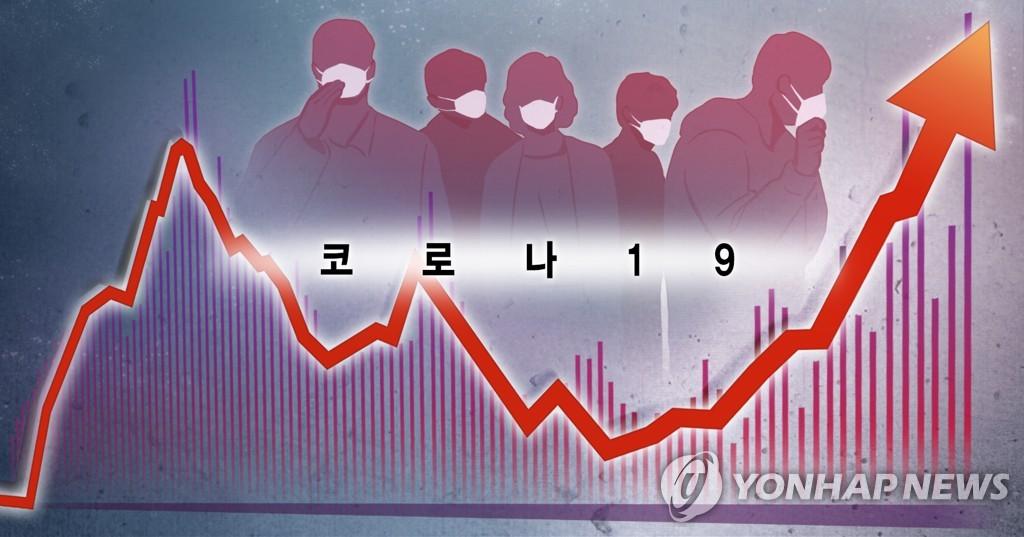 韓智庫:歐洲疫情加劇致經濟下行壓力增大