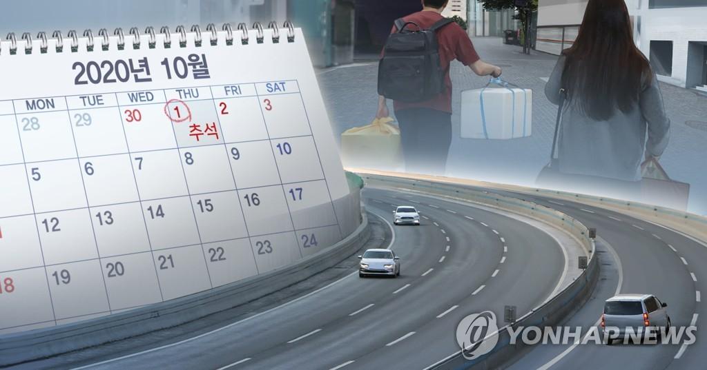 韓中秋假期出行預定火熱引發防疫擔憂