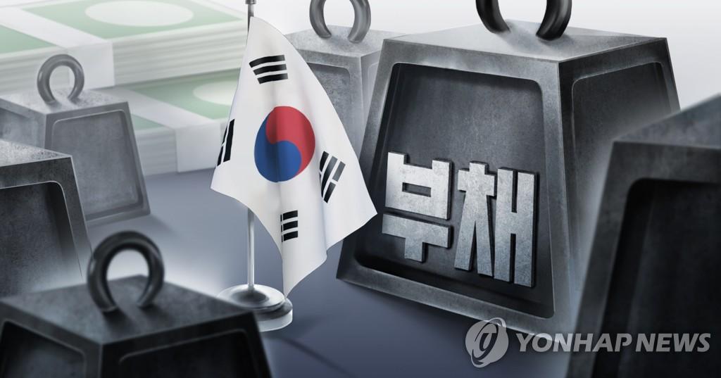南韓2020年國家債務11.6萬億元首超GDP