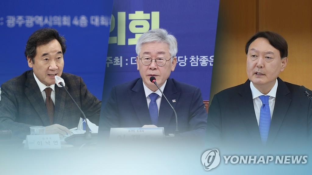民調:韓下屆總統最熱門人選形成三強格局
