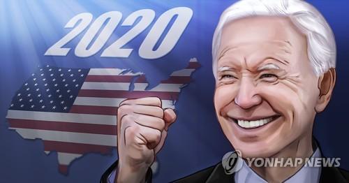 朝鮮對美國大選結果已沉默一週