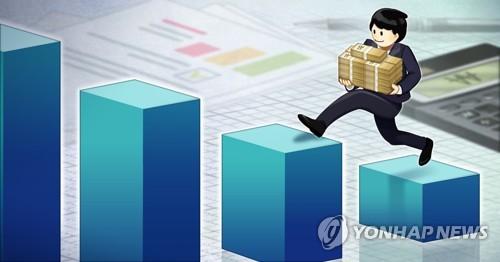 統計:韓今年前8月風險投資額同比增85.8%