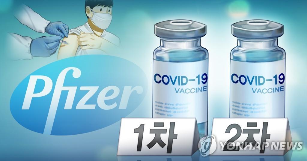韓政府下周開啟輝瑞疫苗專家諮詢程式