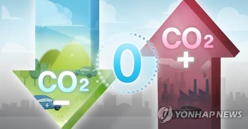 統計:南韓溫室氣體排放量連續兩年下降