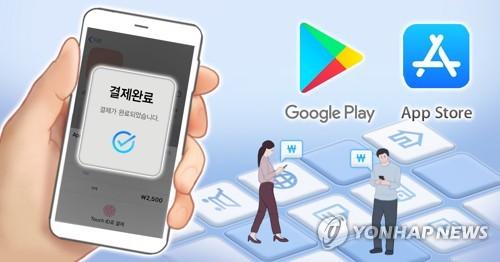 韓修法禁止應用平臺商盤剝應用內購提成