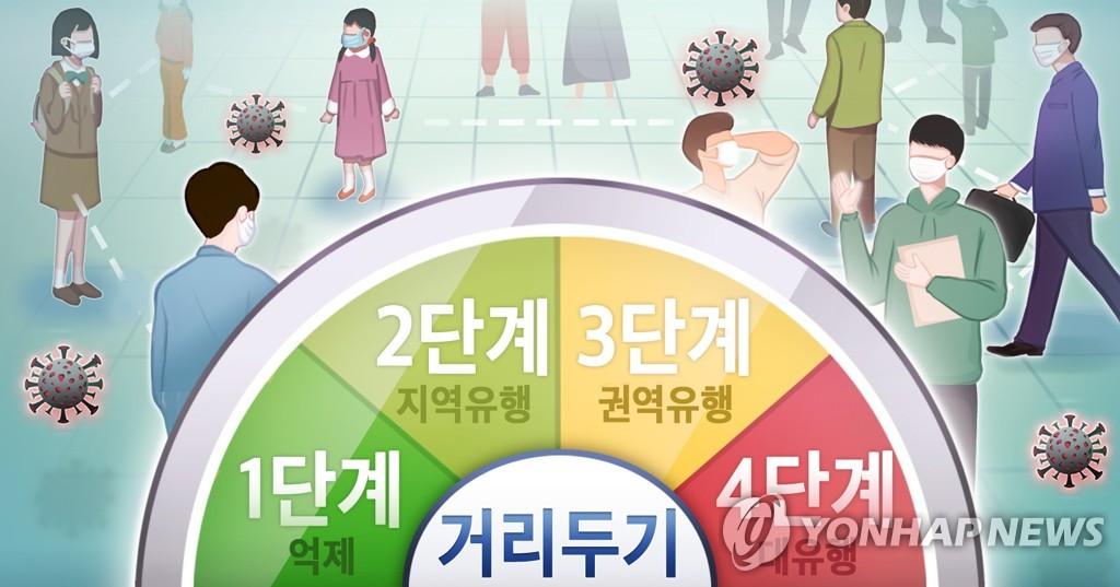 南韓將現行防疫響應措施再延長兩周