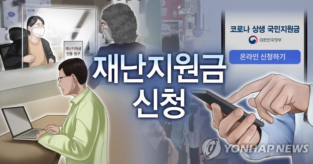 南韓一週發完近七成抗疫補助