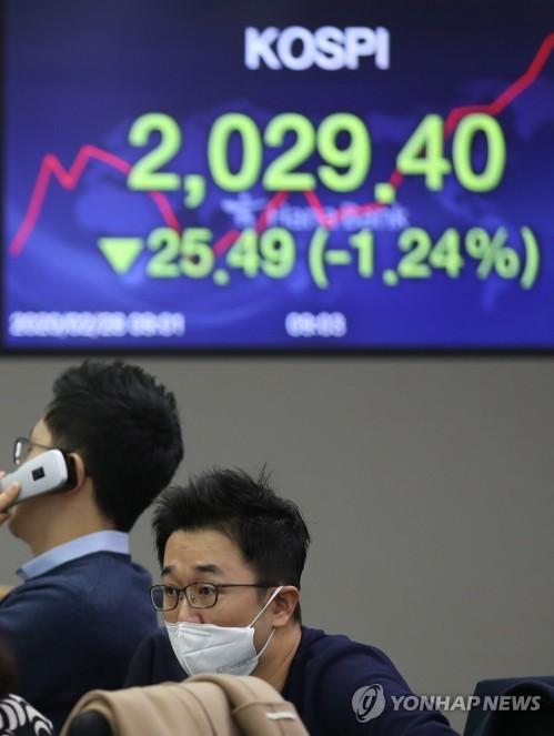 疫情衝擊股市