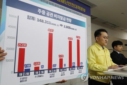 疫情下日均訪韓中國人減少至1千人左右