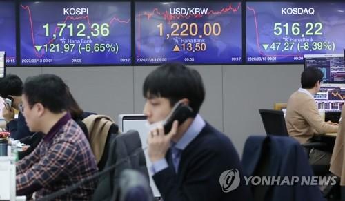 詳訊:南韓兩大股指開盤暴跌股市暫停交易