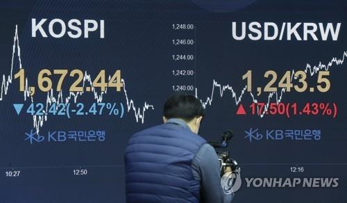 南韓放寬銀行遠期外匯頭寸限制
