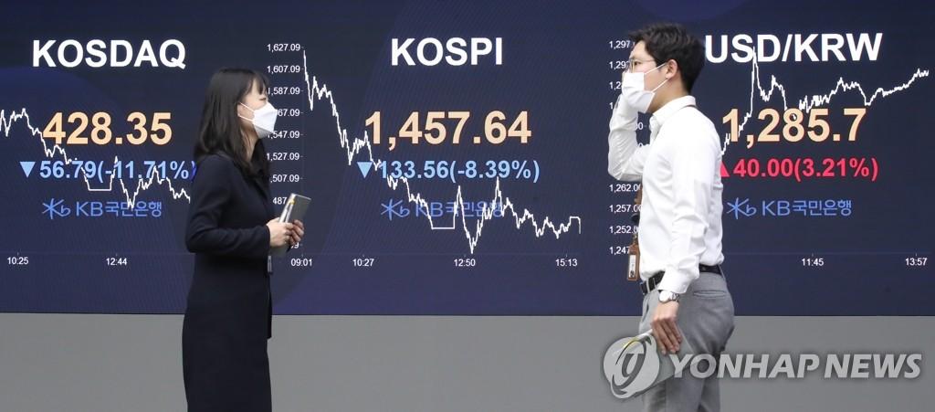 南韓KOSPI指數失守1500點