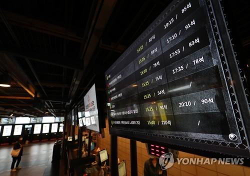 南韓票房:週末觀影人數跌破12萬人