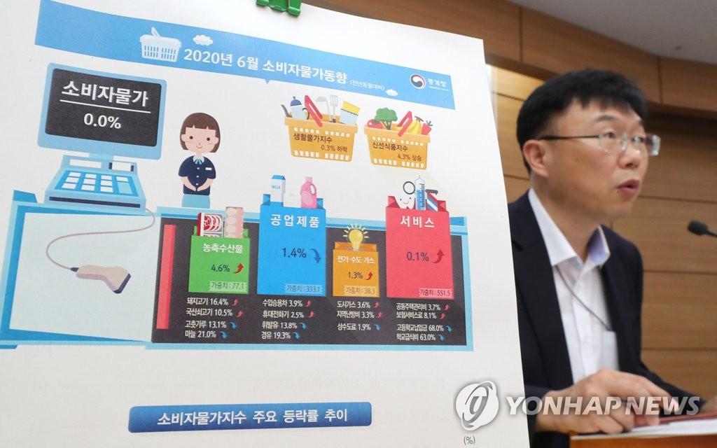 資料圖片:7月2日,在南韓中央政府世宗辦公樓,統計廳有關負責人介紹2020年6月份的CPI動向。 韓聯社