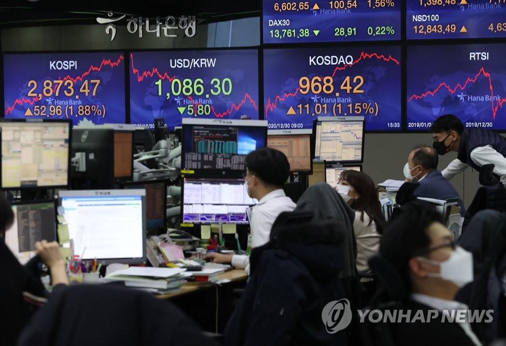 外資去年12月凈賣出南韓股票21.9億美元