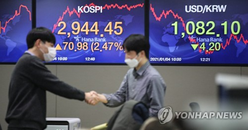 今年前4月外資持有南韓債券近1萬億元創新高