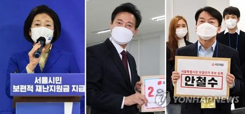 民調:首爾市長補選在野兩黨聯合支援率高於執政黨