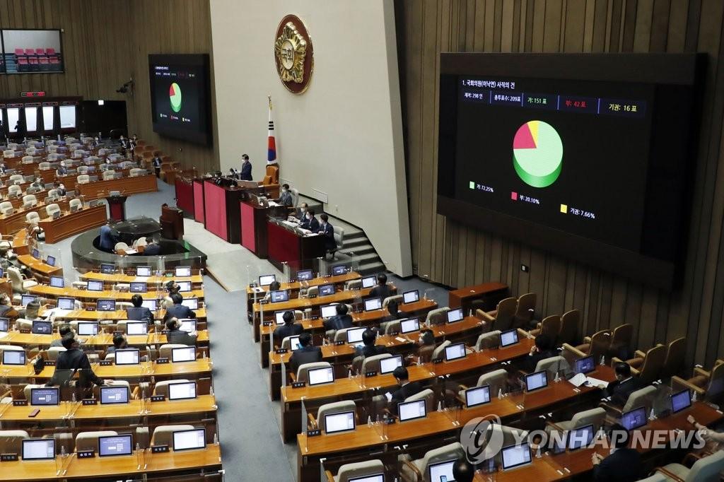 南韓會通過李洛淵辭議員案